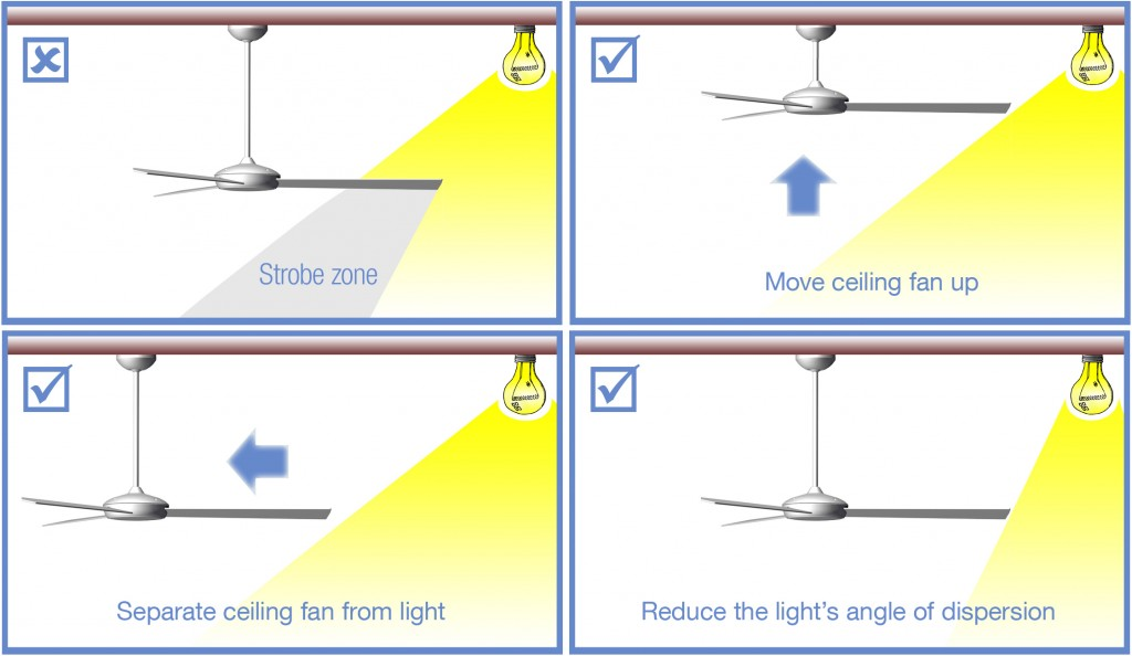 Recessed Lighting Ceiling Fan Strobe : Preventing strobing effect from ceiling fans our em